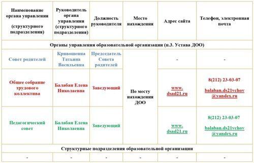 struktura_upraleniya_page-0001.jpg
