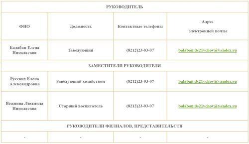 rukovodstvo_pedsostav_page-0001.jpg